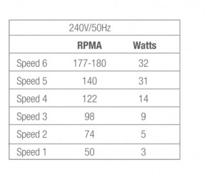 climate_speed_specs_3